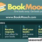 BookMooch, Buku Online Internasional Yang Didirikan Oleh John Buckman