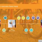 Chegg, Platform Online Untuk Ebook Universitas Anda
